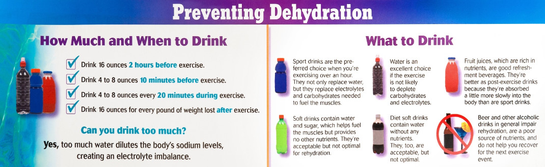 Preventing Dehydration